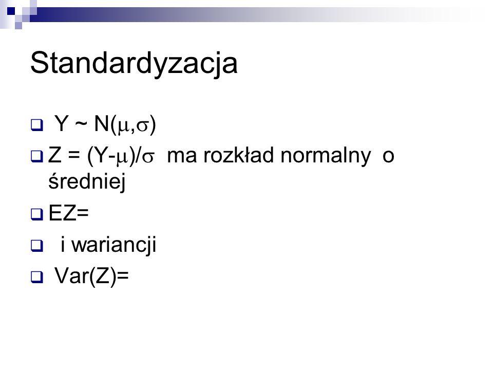 Standardyzacja Y ~ N(,) Z = (Y-)/ ma rozkład normalny o średniej