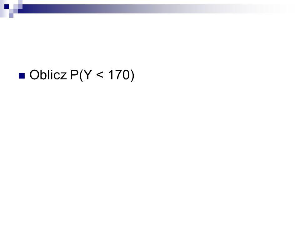 Oblicz P(Y < 170)