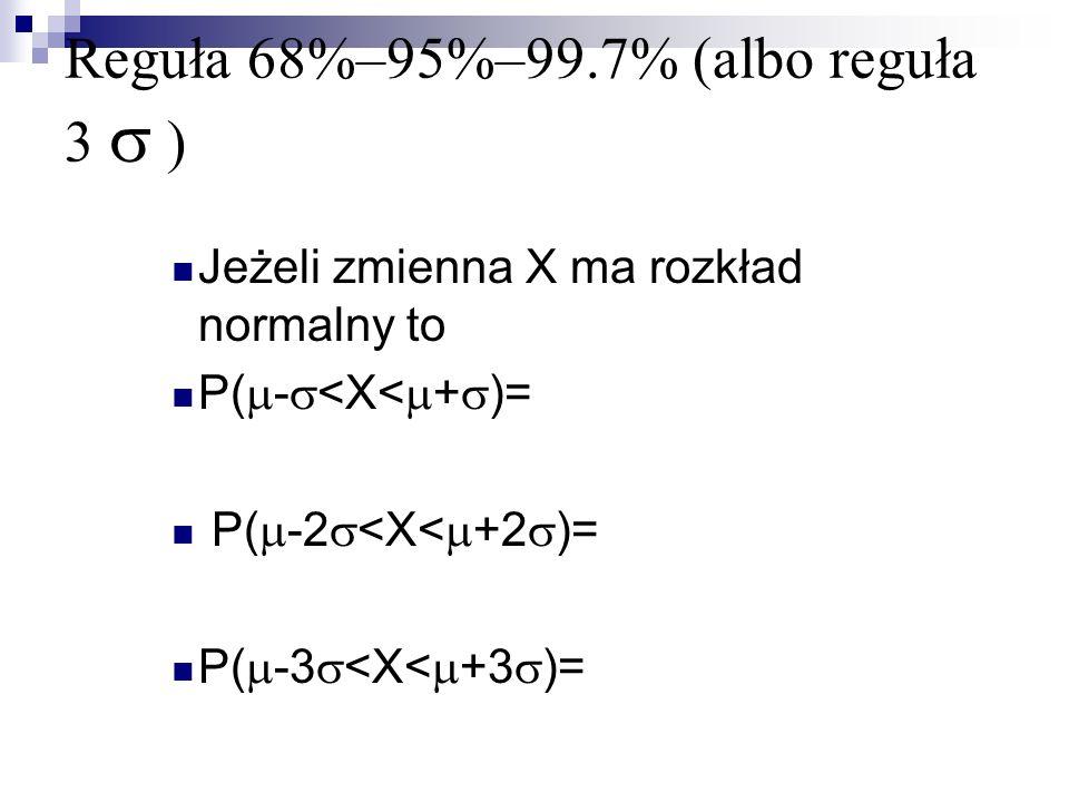 Reguła 68%–95%–99.7% (albo reguła 3  )