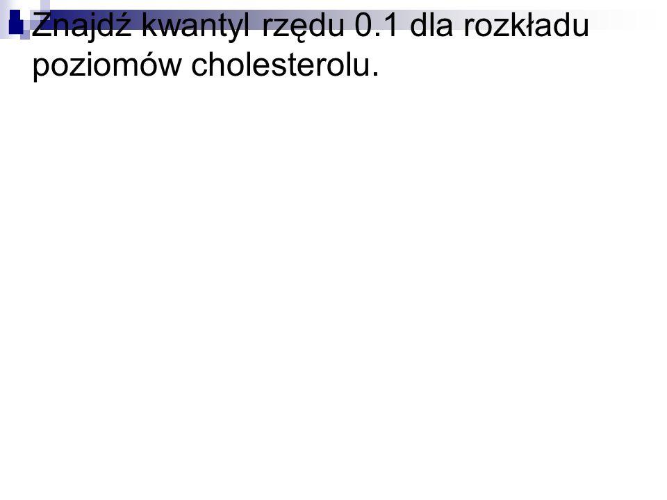 Znajdź kwantyl rzędu 0.1 dla rozkładu poziomów cholesterolu.