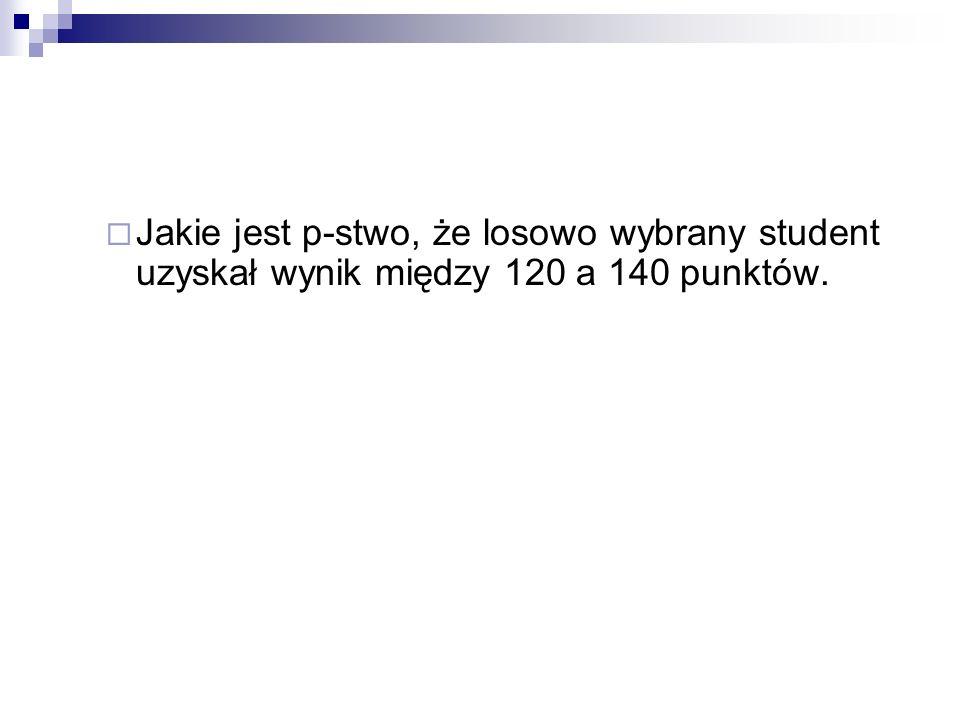 Jakie jest p-stwo, że losowo wybrany student uzyskał wynik między 120 a 140 punktów.