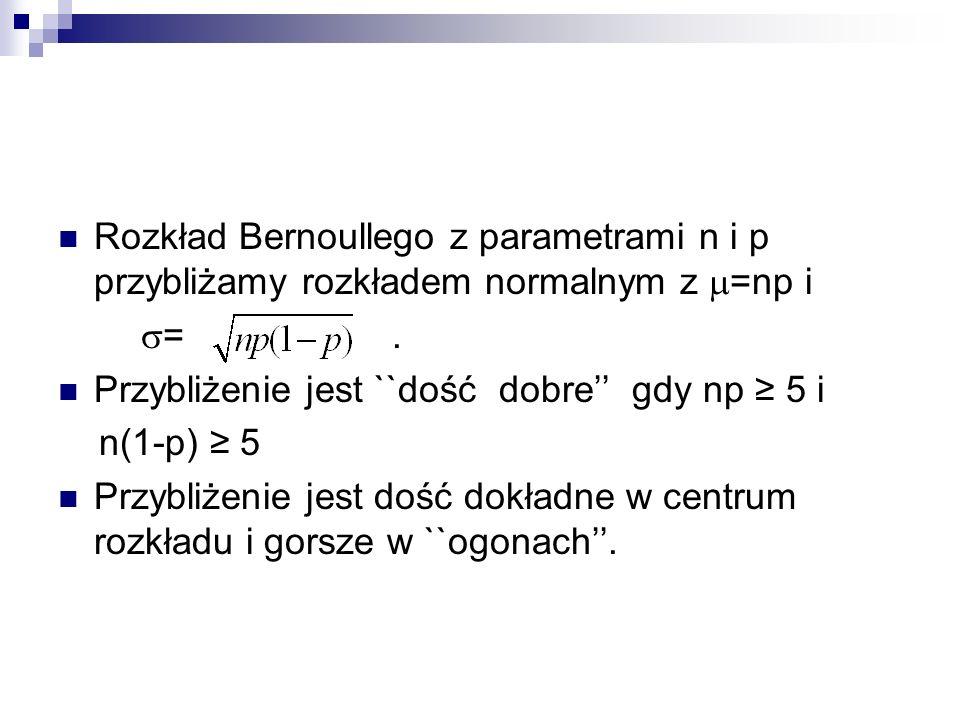 Rozkład Bernoullego z parametrami n i p przybliżamy rozkładem normalnym z =np i