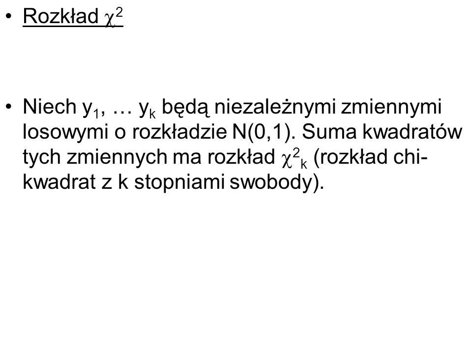 Rozkład 2