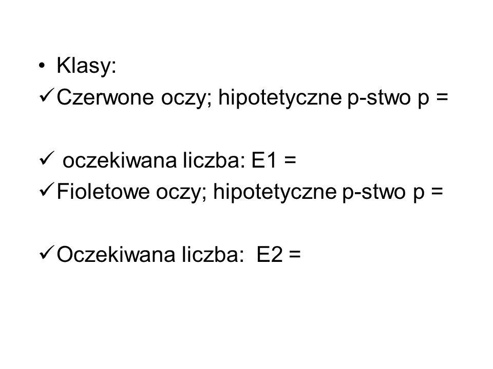 Klasy: Czerwone oczy; hipotetyczne p-stwo p = oczekiwana liczba: E1 = Fioletowe oczy; hipotetyczne p-stwo p =