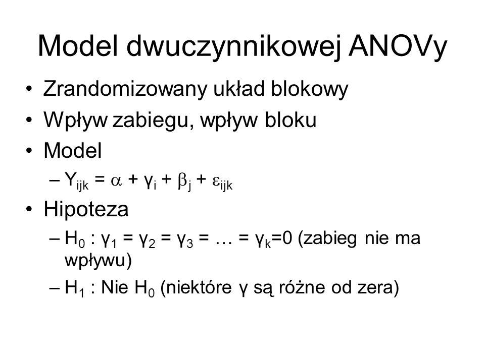 Model dwuczynnikowej ANOVy