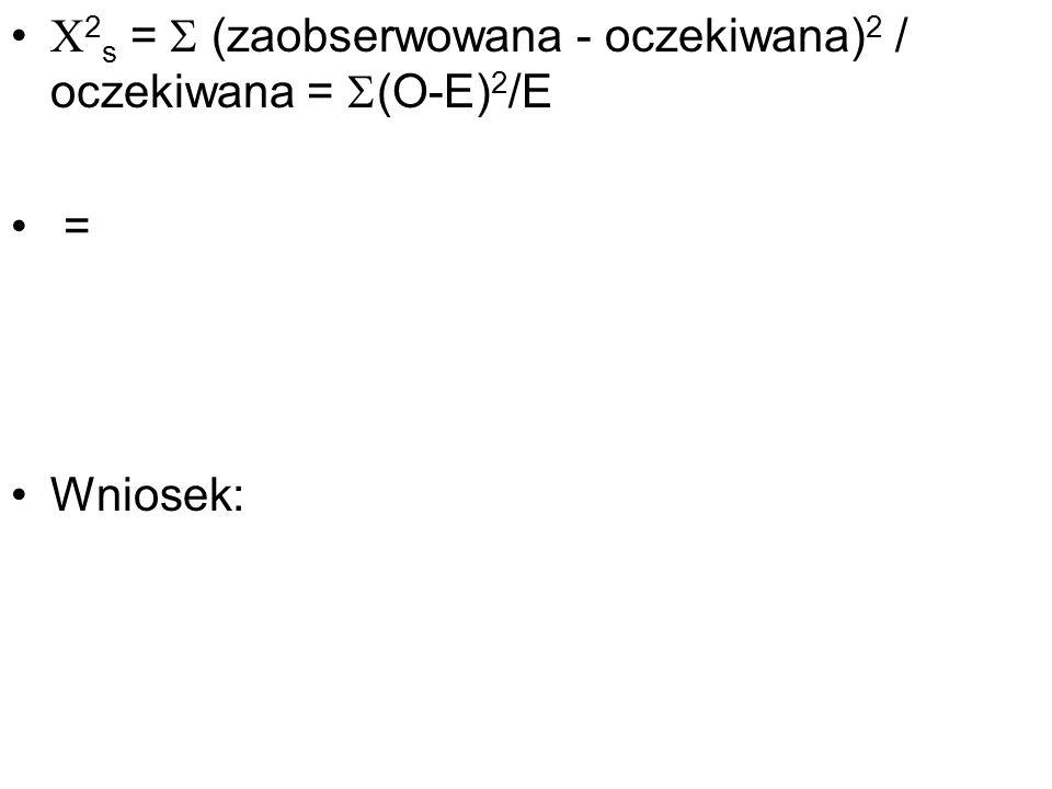 2s =  (zaobserwowana - oczekiwana)2 / oczekiwana = (O-E)2/E