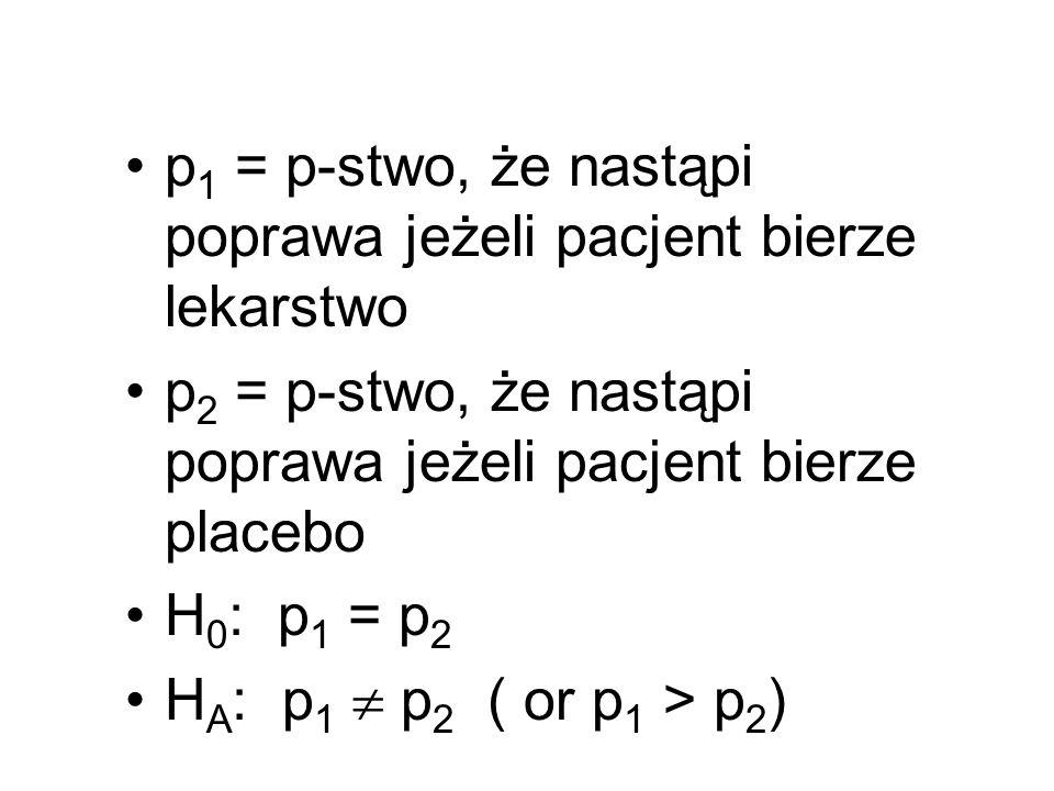 p1 = p-stwo, że nastąpi poprawa jeżeli pacjent bierze lekarstwo