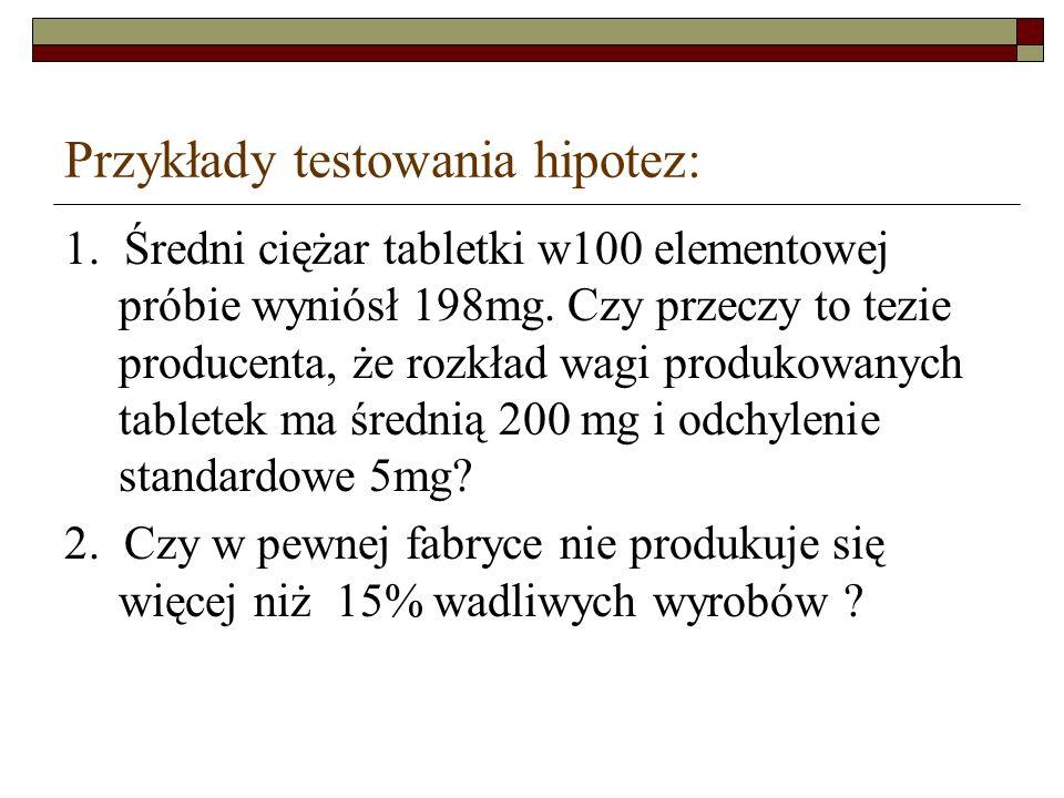 Przykłady testowania hipotez:
