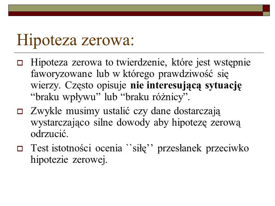 Hipoteza zerowa: