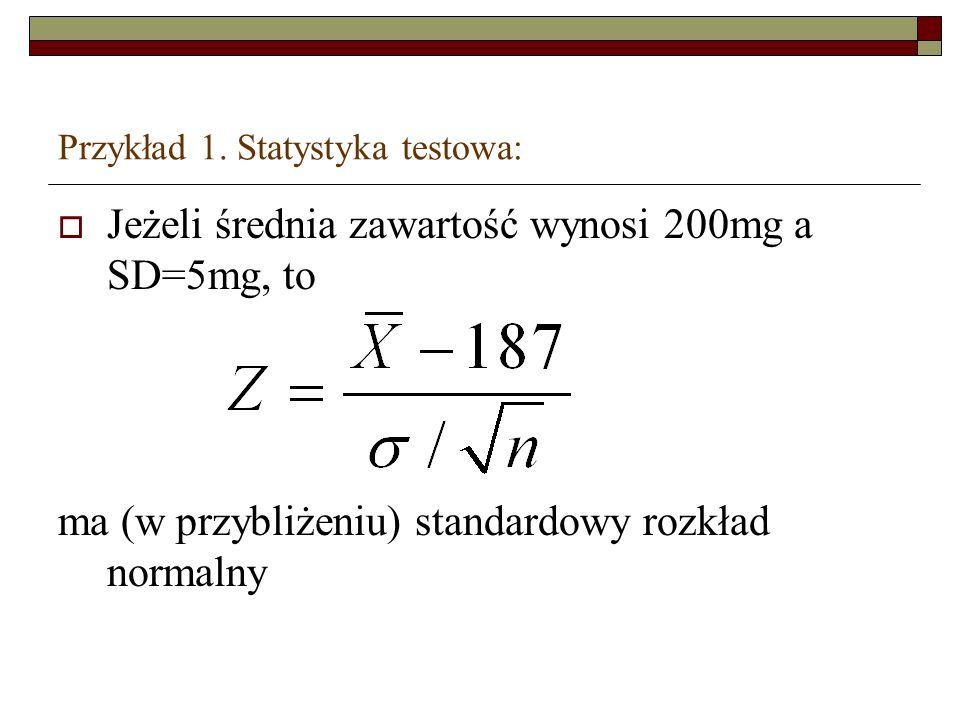 Przykład 1. Statystyka testowa: