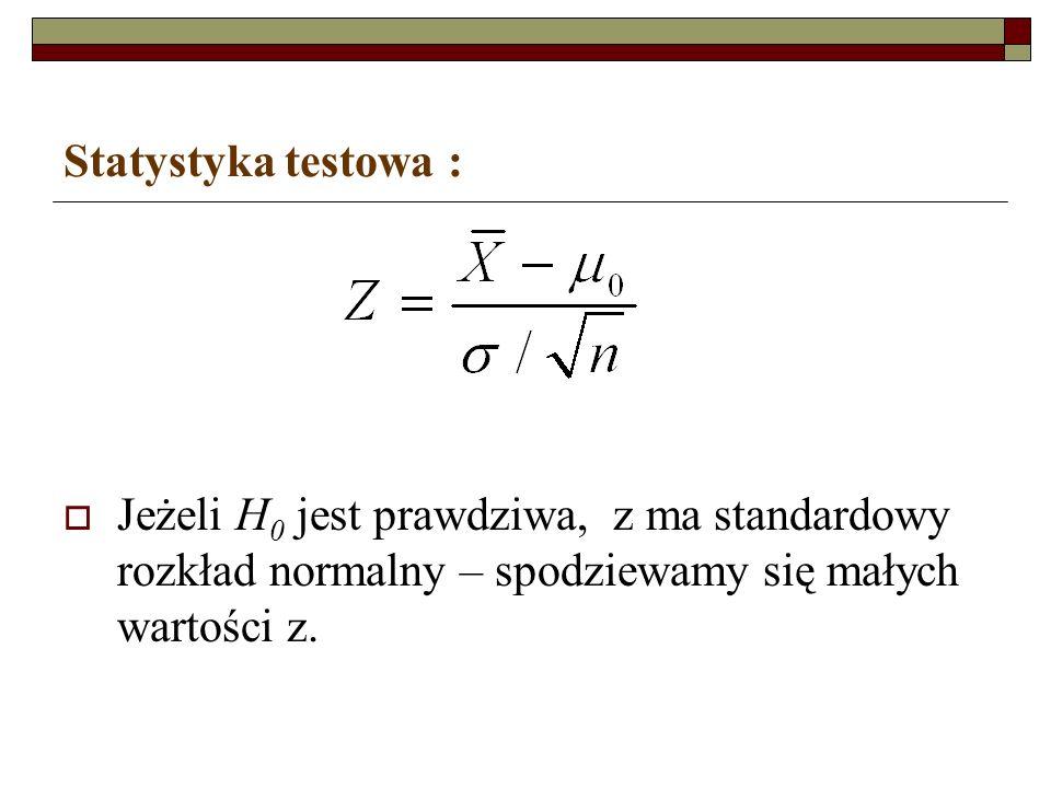 Statystyka testowa : Jeżeli H0 jest prawdziwa, z ma standardowy rozkład normalny – spodziewamy się małych wartości z.