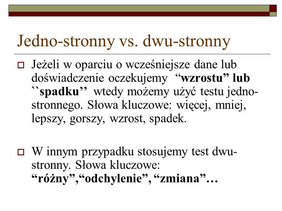 Jedno-stronny vs. dwu-stronny