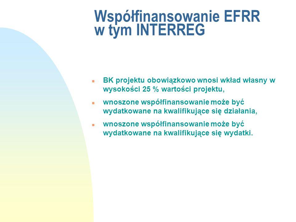 Współfinansowanie EFRR w tym INTERREG