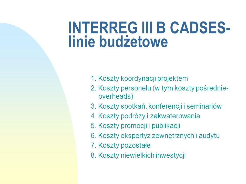INTERREG III B CADSES-linie budżetowe