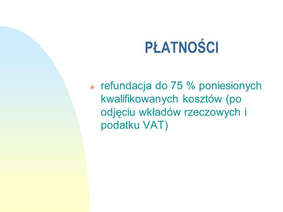 PŁATNOŚCI refundacja do 75 % poniesionych kwalifikowanych kosztów (po odjęciu wkładów rzeczowych i podatku VAT)
