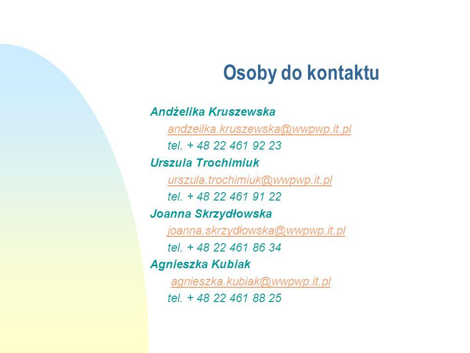Osoby do kontaktu Andżelika Kruszewska