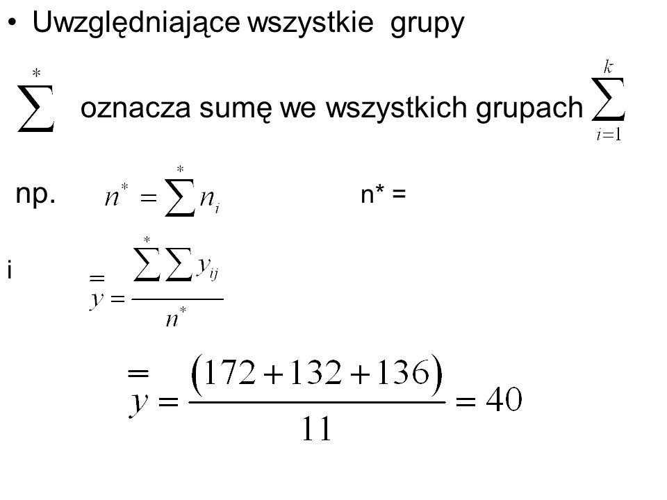 Uwzględniające wszystkie grupy oznacza sumę we wszystkich grupach