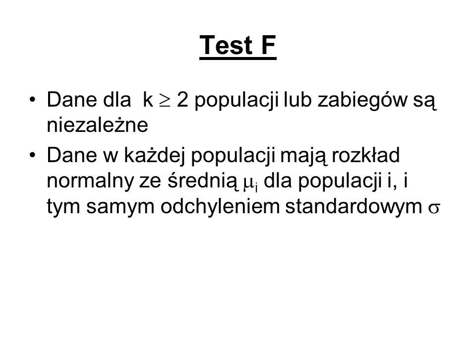 Test F Dane dla k  2 populacji lub zabiegów są niezależne