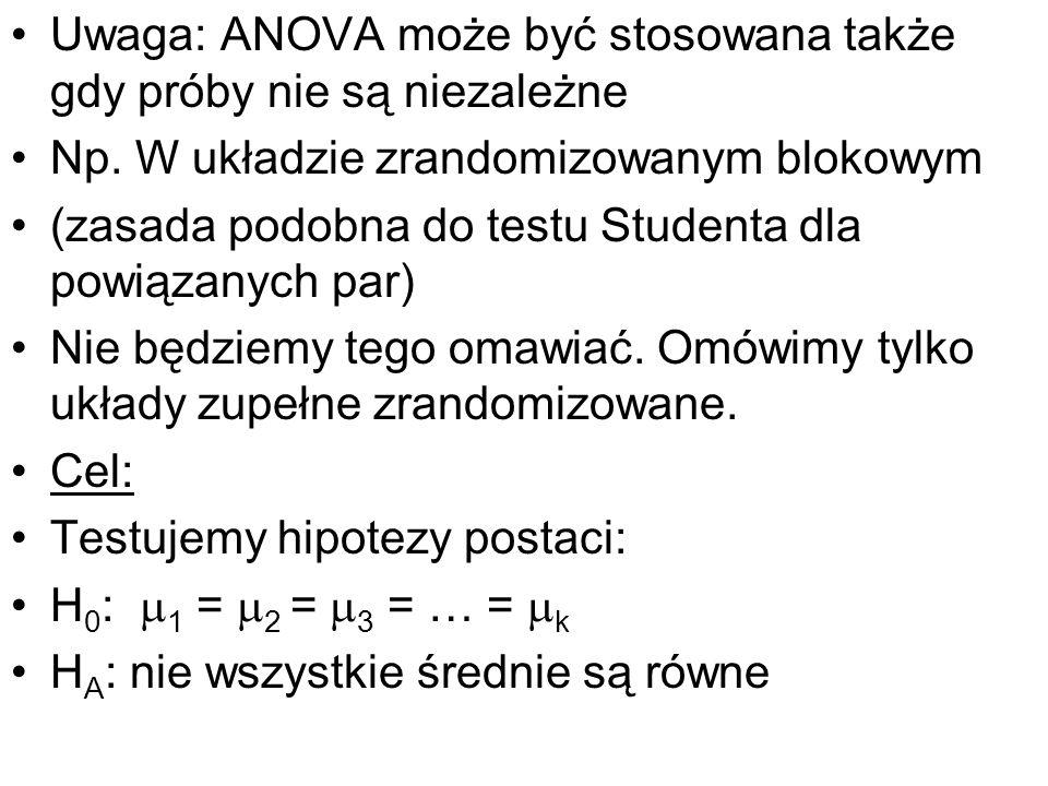 Uwaga: ANOVA może być stosowana także gdy próby nie są niezależne