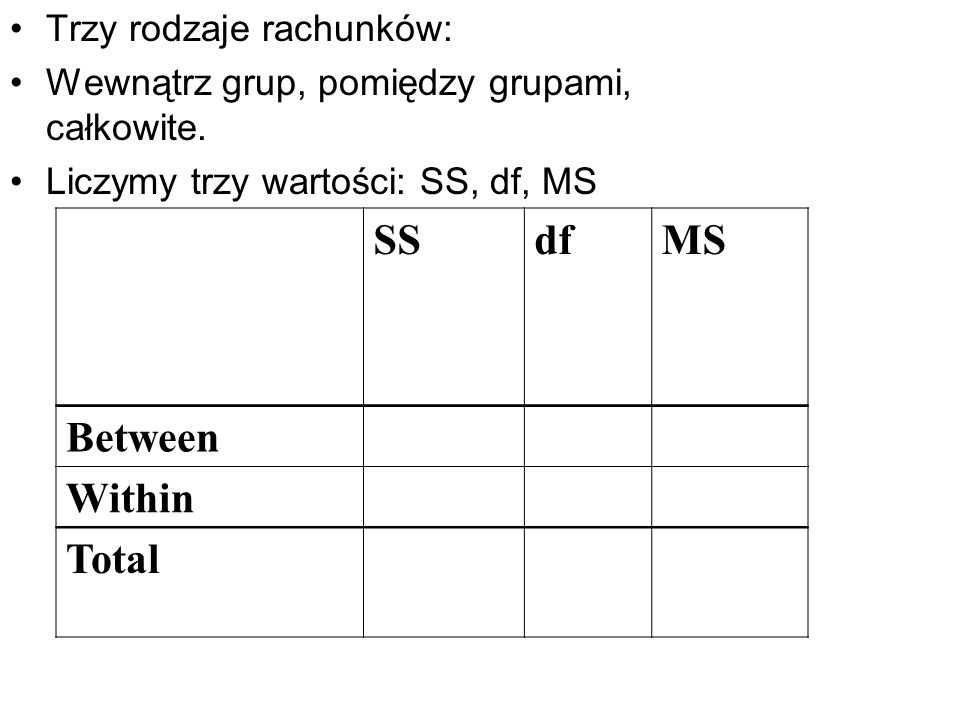 SS df MS Between Within Total Trzy rodzaje rachunków: