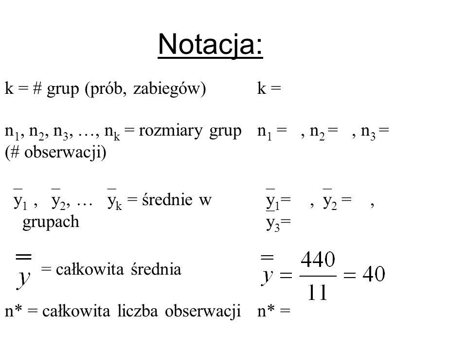 Notacja: k = # grup (prób, zabiegów) k =