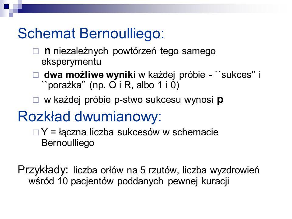 Schemat Bernoulliego: