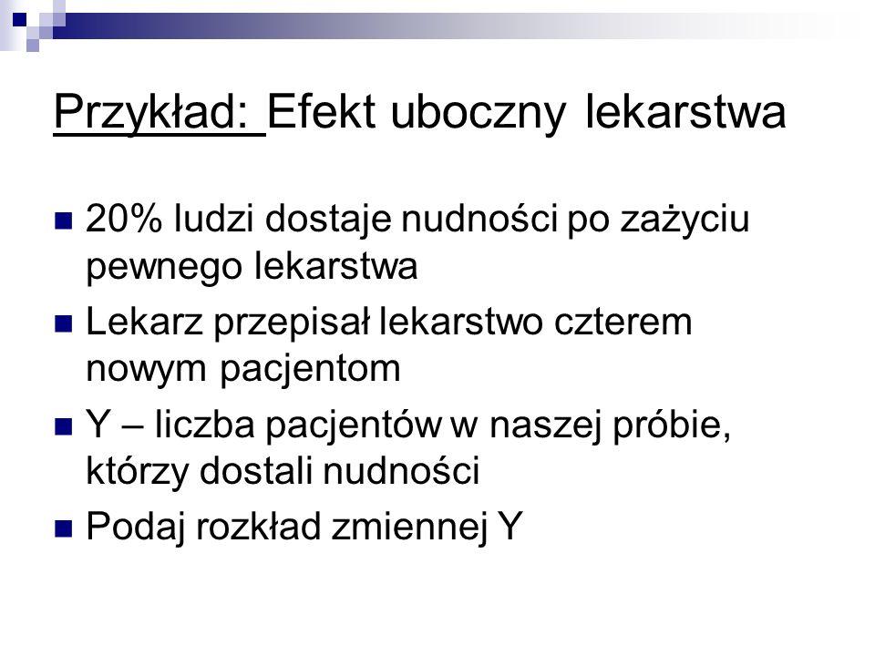 Przykład: Efekt uboczny lekarstwa