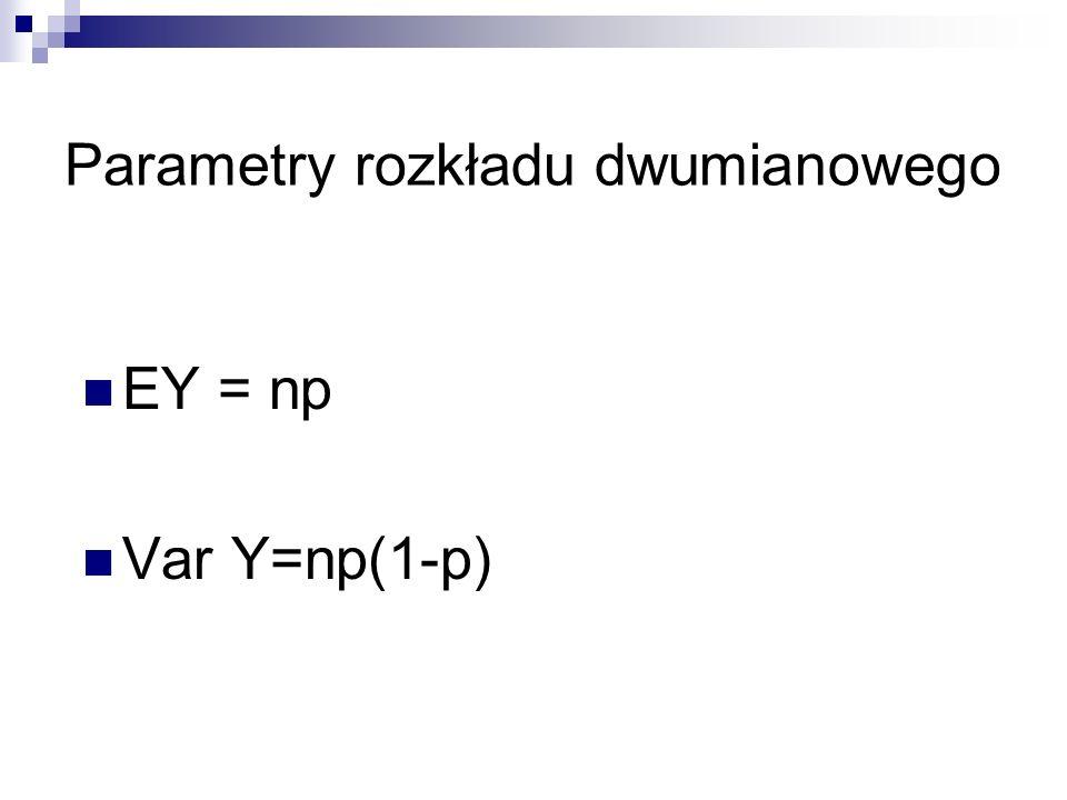 Parametry rozkładu dwumianowego