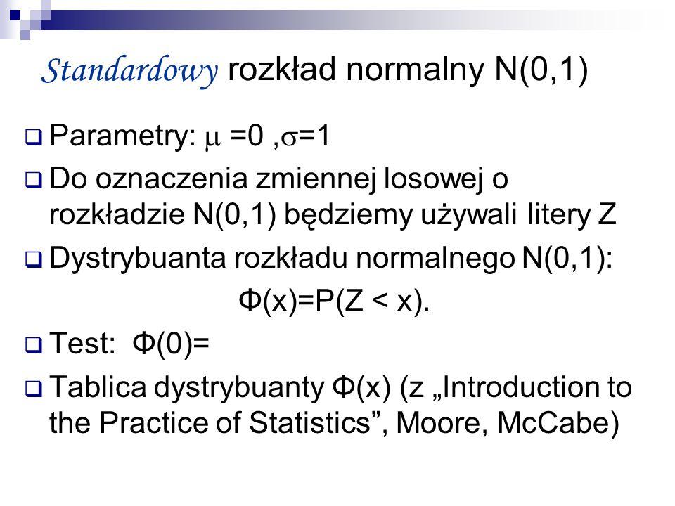 Standardowy rozkład normalny N(0,1)