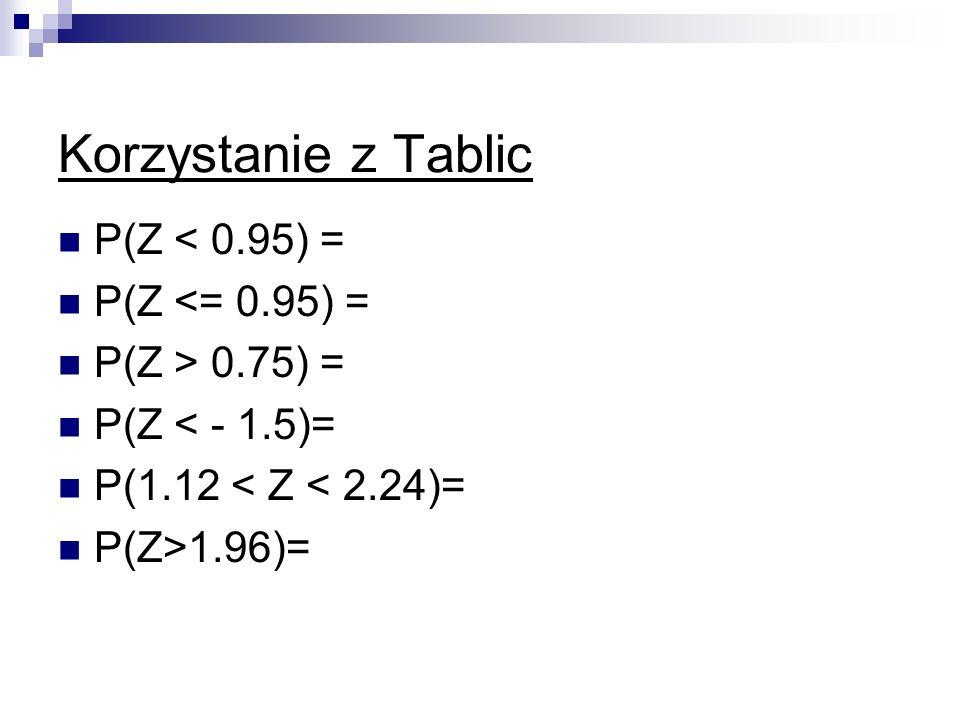 Korzystanie z Tablic P(Z < 0.95) = P(Z <= 0.95) =