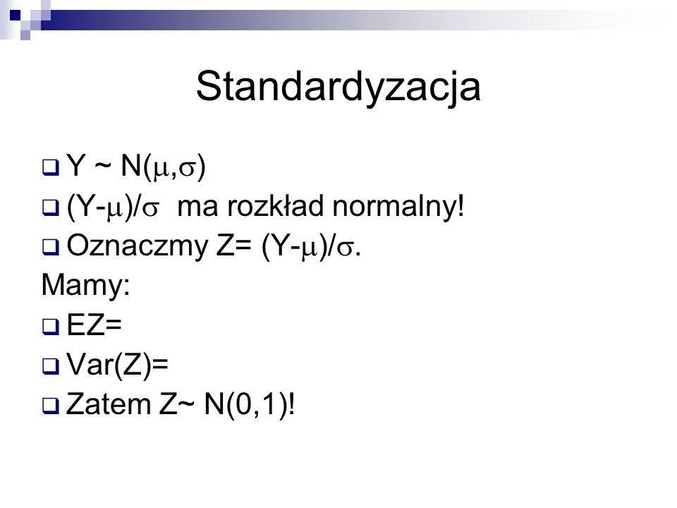 Standardyzacja Y ~ N(,) (Y-)/ ma rozkład normalny!
