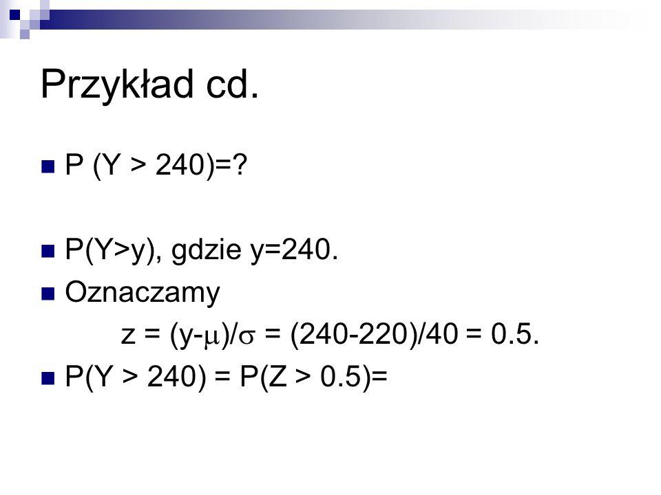 Przykład cd. P (Y > 240)= P(Y>y), gdzie y=240. Oznaczamy