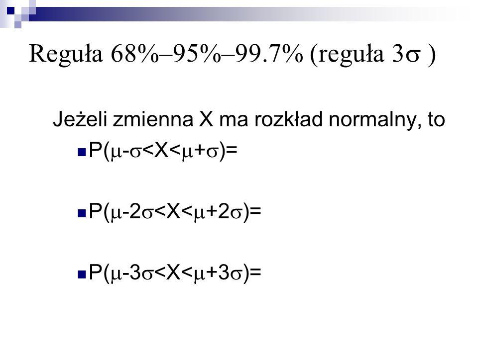 Reguła 68%–95%–99.7% (reguła 3 )