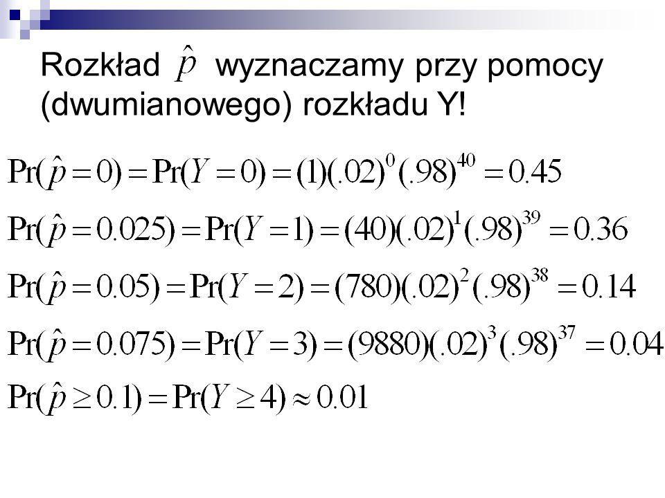 Rozkład wyznaczamy przy pomocy (dwumianowego) rozkładu Y!