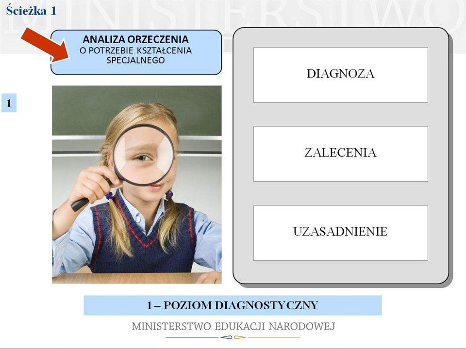 Zgodnie z przepisami prawa, w orzeczeniu o potrzebie kształcenia specjalnego znajdują się: diagnoza, zalecenia i uzasadnienie.