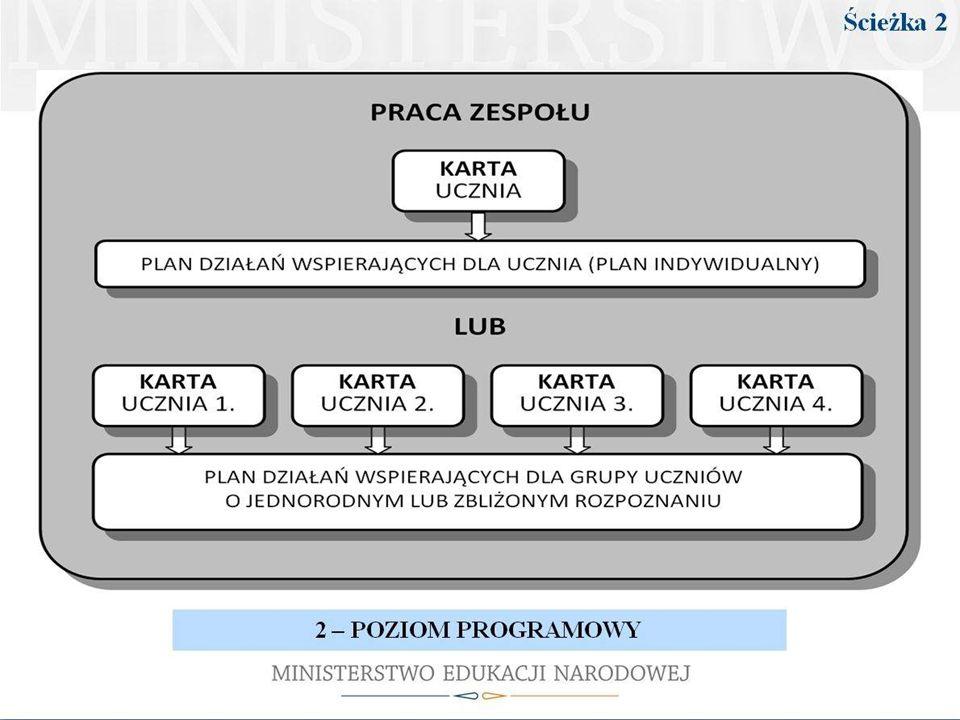 Plan Działań Wspierających (PDW) może być opracowany dla jednego ucznia (plan indywidualny) lub dla grupy uczniów o jednorodnym lub zbliżonym rozpoznaniu.