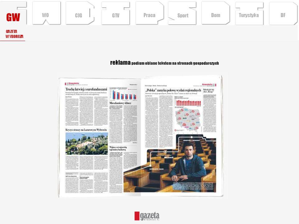 GW reklama podium oblane tekstem na stronach gospodarczych WO CJG GTV