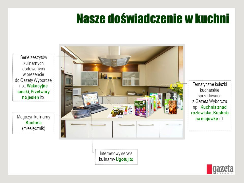Nasze doświadczenie w kuchni