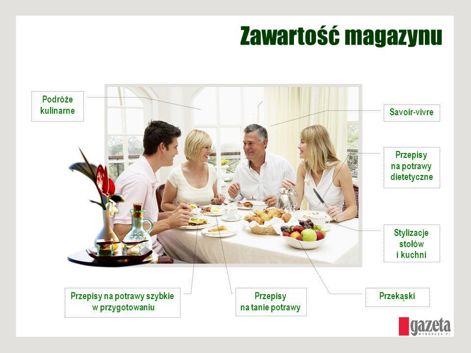 na potrawy dietetyczne Przepisy na potrawy szybkie