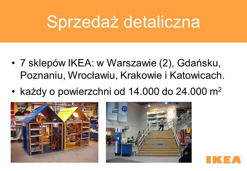 Sprzedaż detaliczna 7 sklepów IKEA: w Warszawie (2), Gdańsku, Poznaniu, Wrocławiu, Krakowie i Katowicach.