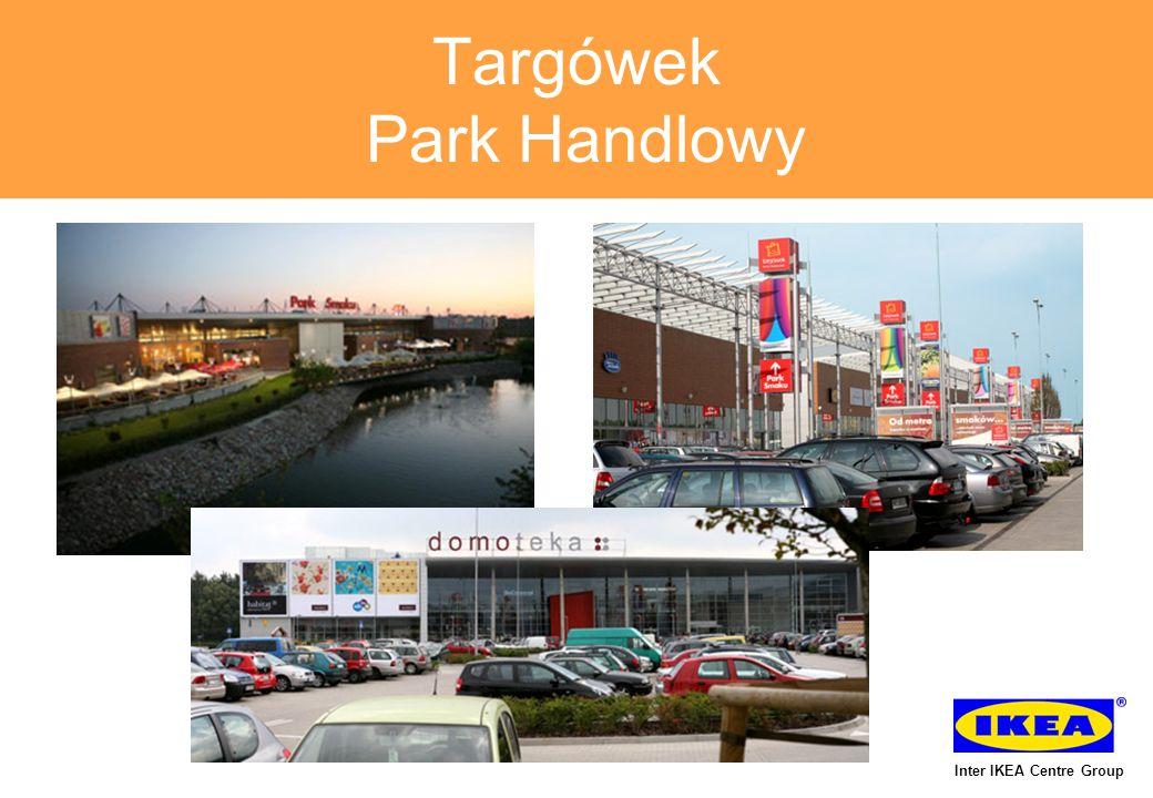 Targówek Park Handlowy
