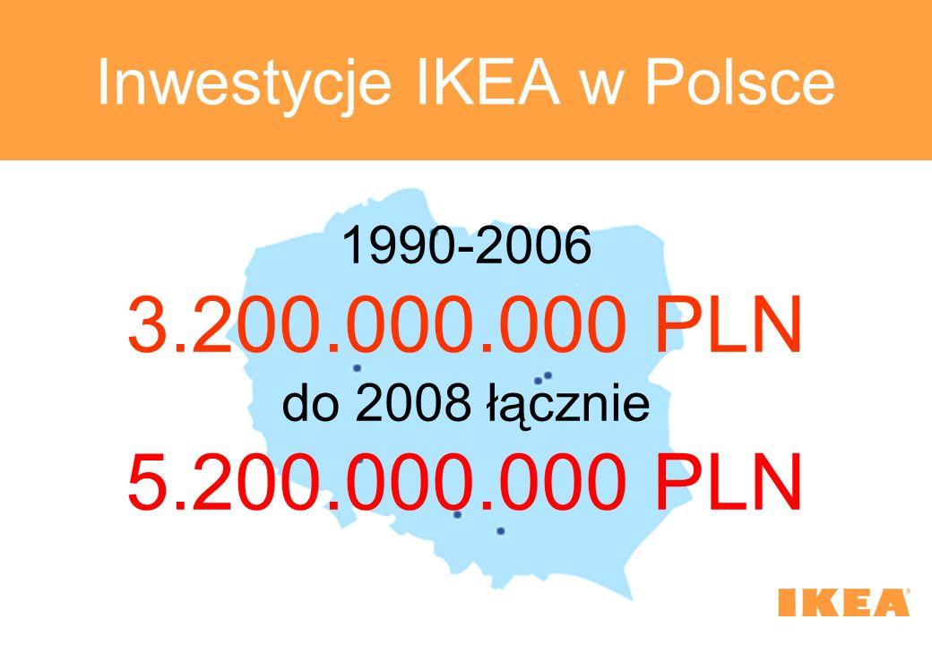 Inwestycje IKEA w Polsce