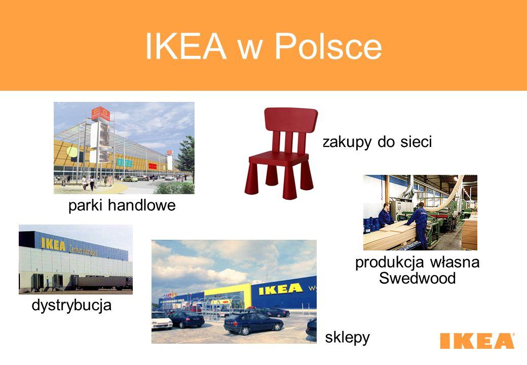 IKEA w Polsce zakupy do sieci parki handlowe produkcja własna Swedwood