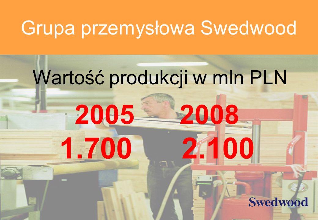 Grupa przemysłowa Swedwood