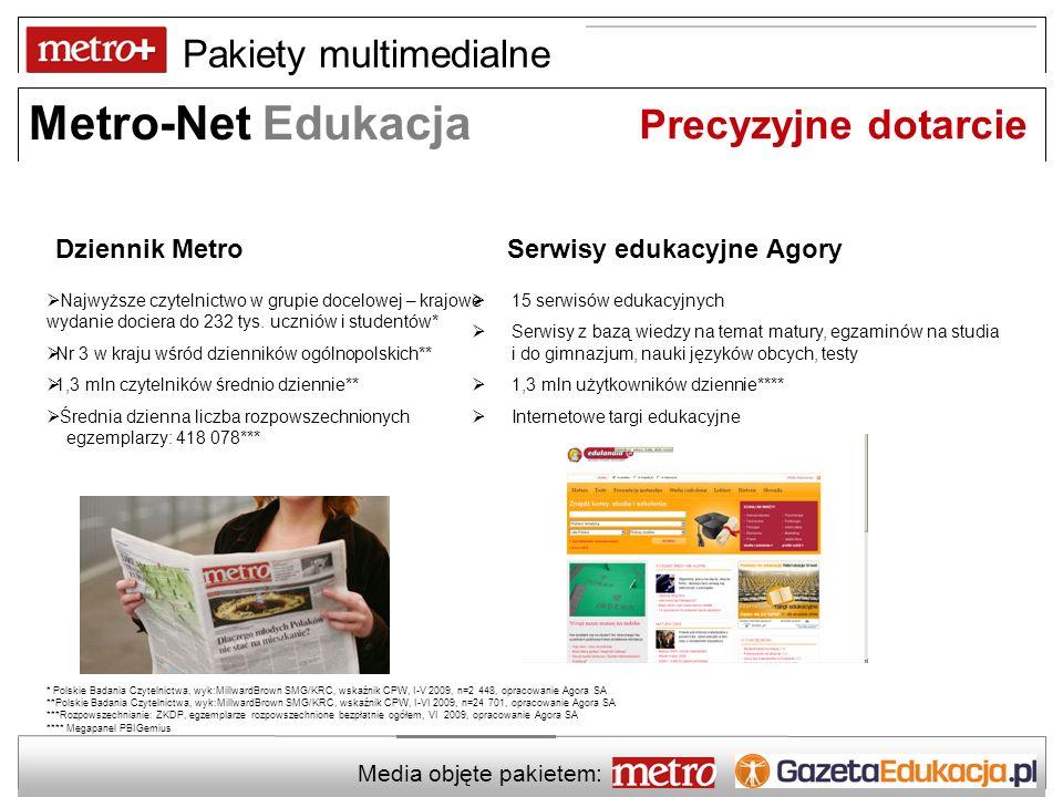 Precyzyjne dotarcie Dziennik Metro Serwisy edukacyjne Agory