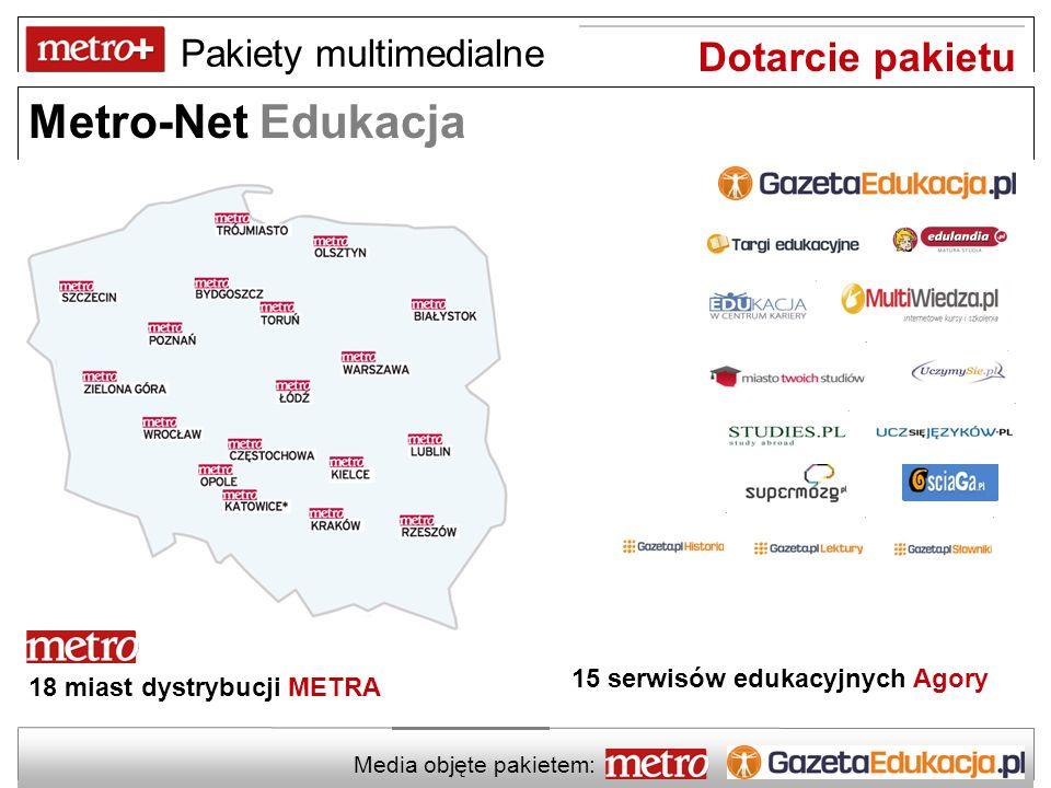 Dotarcie pakietu 15 serwisów edukacyjnych Agory