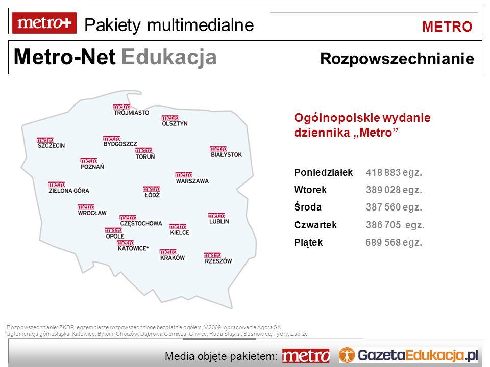 """Rozpowszechnianie METRO Ogólnopolskie wydanie dziennika """"Metro"""