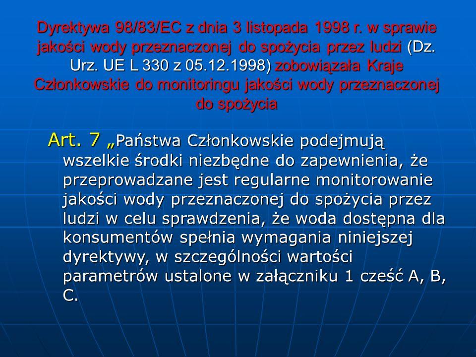 Dyrektywa 98/83/EC z dnia 3 listopada 1998 r