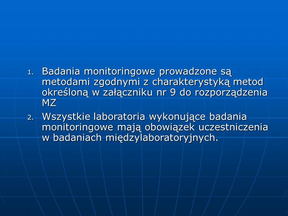 Badania monitoringowe prowadzone są metodami zgodnymi z charakterystyką metod określoną w załączniku nr 9 do rozporządzenia MZ