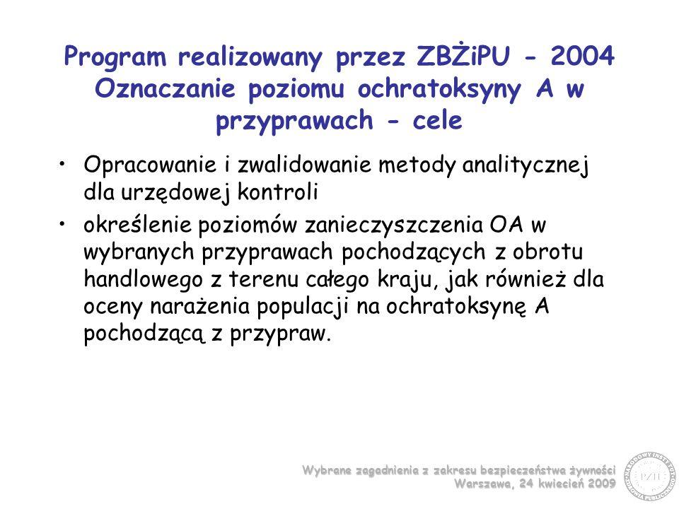 Program realizowany przez ZBŻiPU - 2004 Oznaczanie poziomu ochratoksyny A w przyprawach - cele
